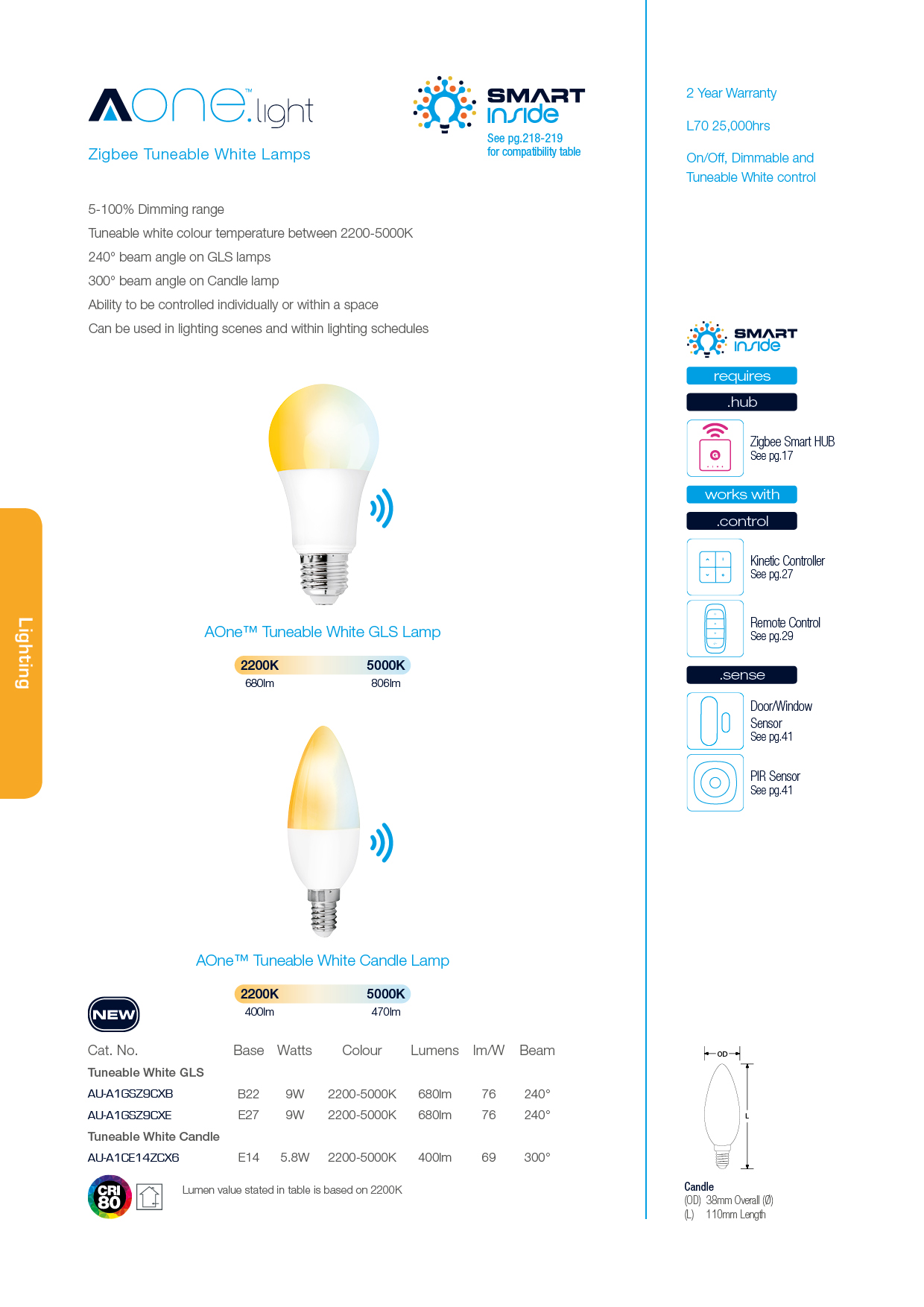 Auroras Aonetm Smart Lighting Sensing And Control Platform 2 Gang Light Switch Wiring Diagram View Product Page