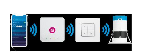Aurora's AOneTM smart lighting, sensing and control platform